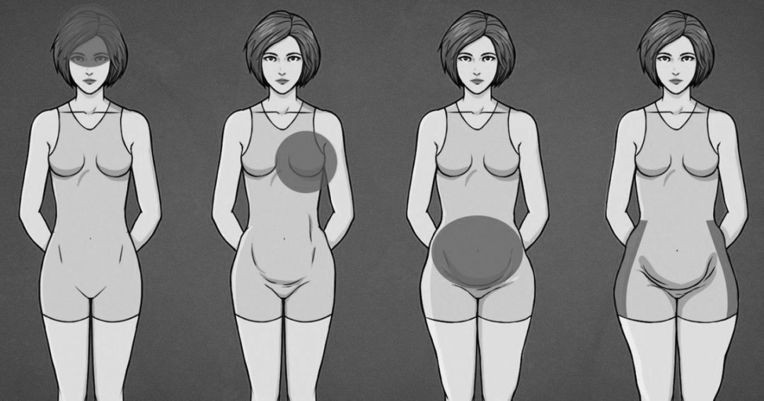 7 Bad Habits That Can Cause Weight Gain