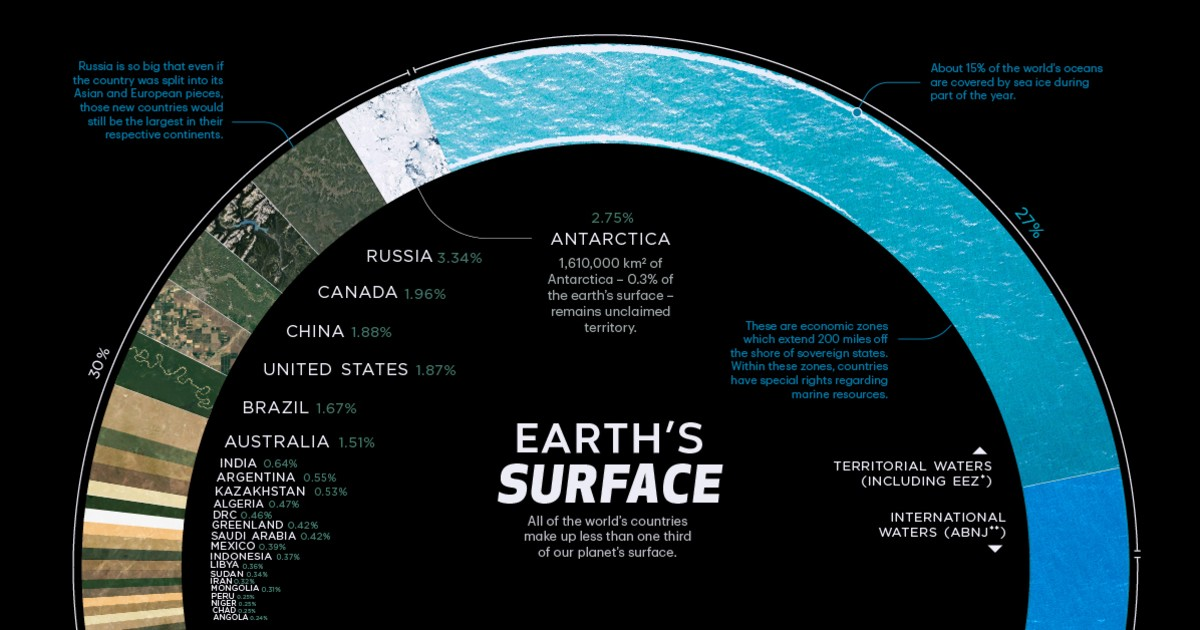Visualizing Countries In The World By Share Of Earth's Surface